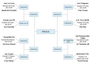 Champions league schema